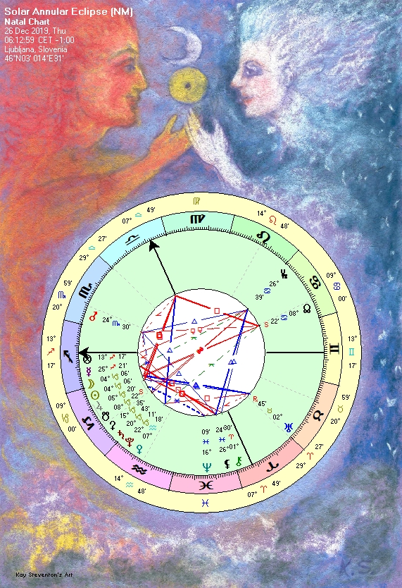 Capricorn Annular Solar Eclipse.